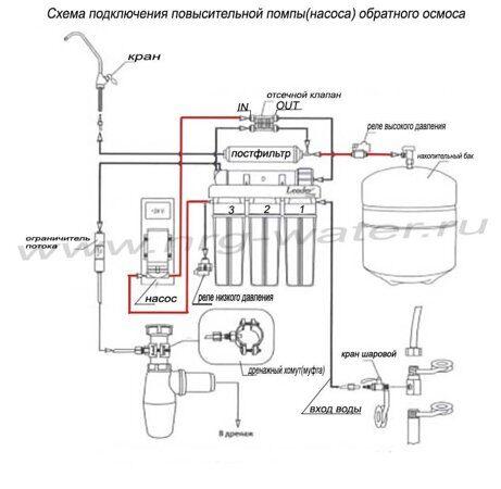 Схема подключения насоса(помпы) обратного осмоса